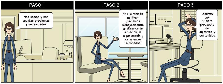 PASOS1