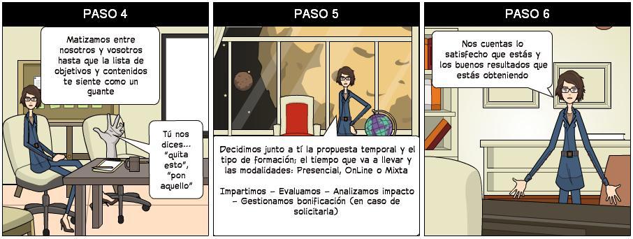 PASOS2